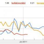 trends_20111130