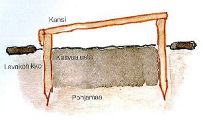 kasvilava_perusta1