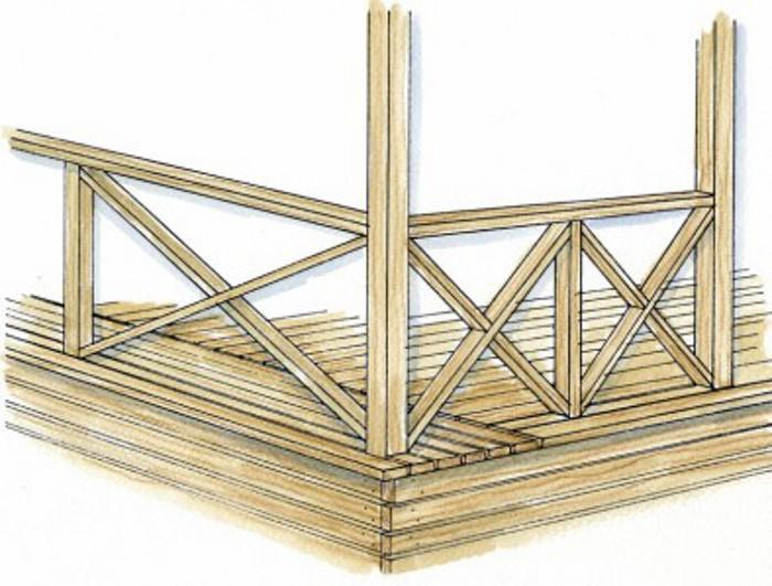Terassin perustus rakenne