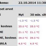 kanala-temperature-20141022