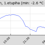 etupiha_20151006